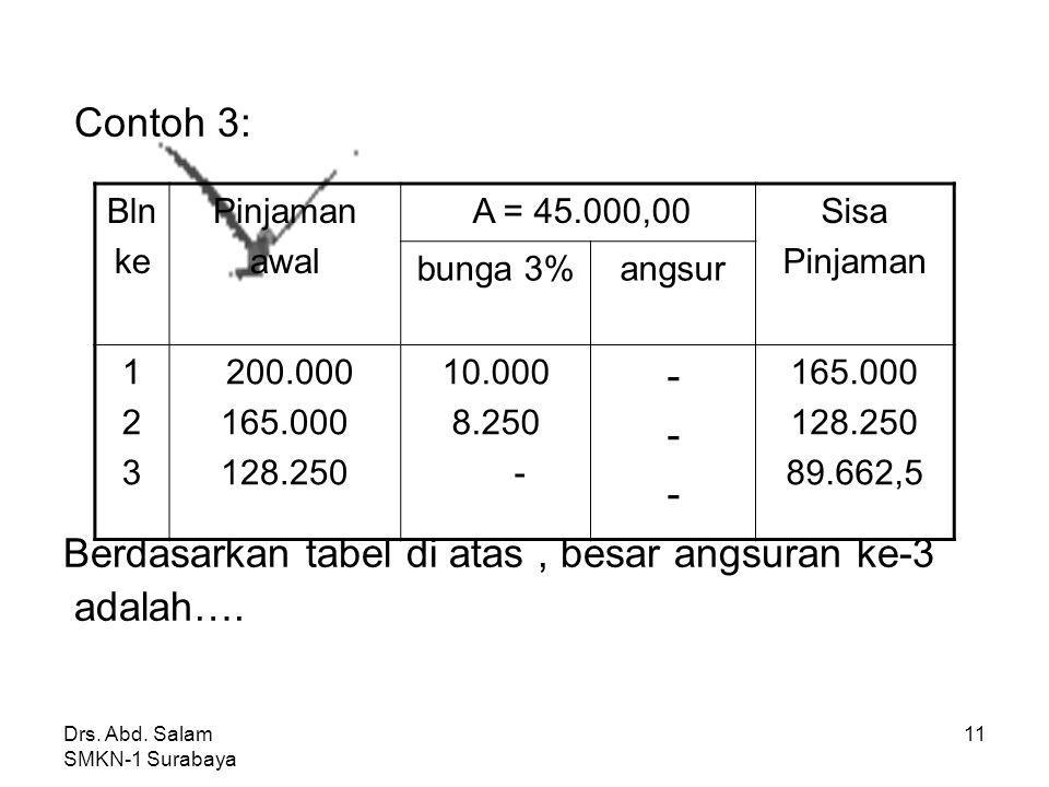 Berdasarkan tabel di atas , besar angsuran ke-3 adalah….