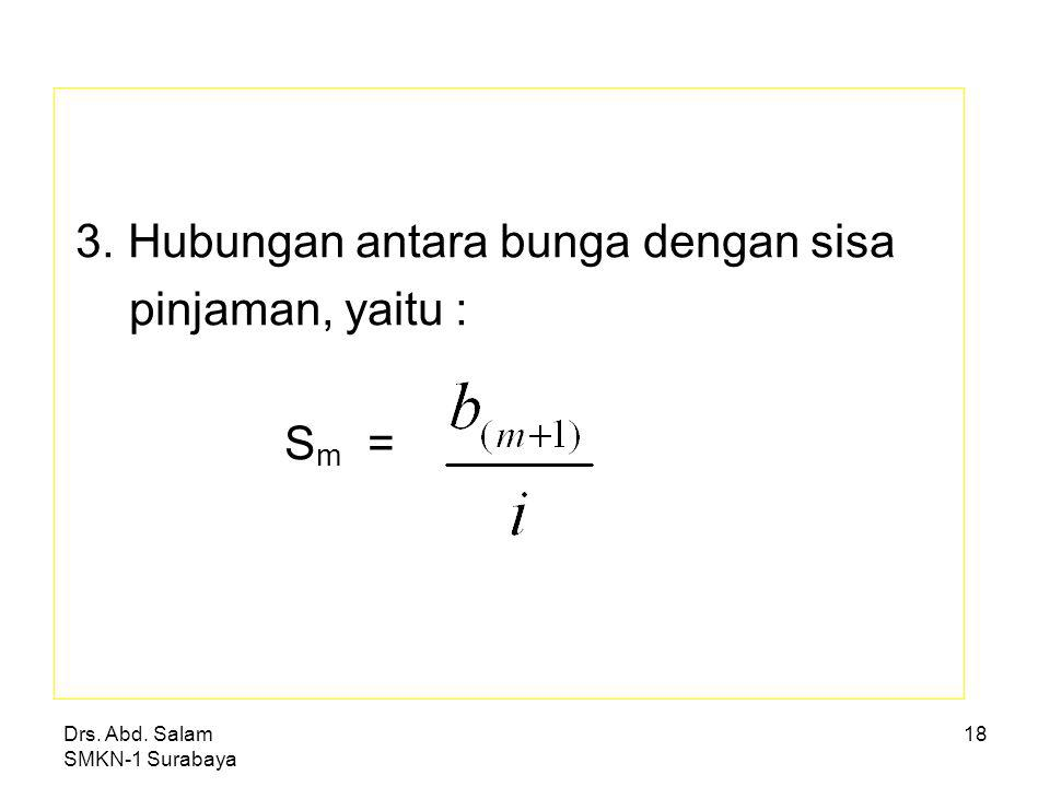 pinjaman, yaitu : Sm = 3. Hubungan antara bunga dengan sisa