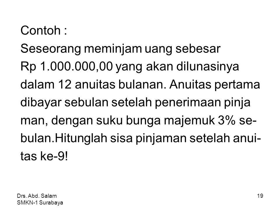 Seseorang meminjam uang sebesar Rp 1.000.000,00 yang akan dilunasinya