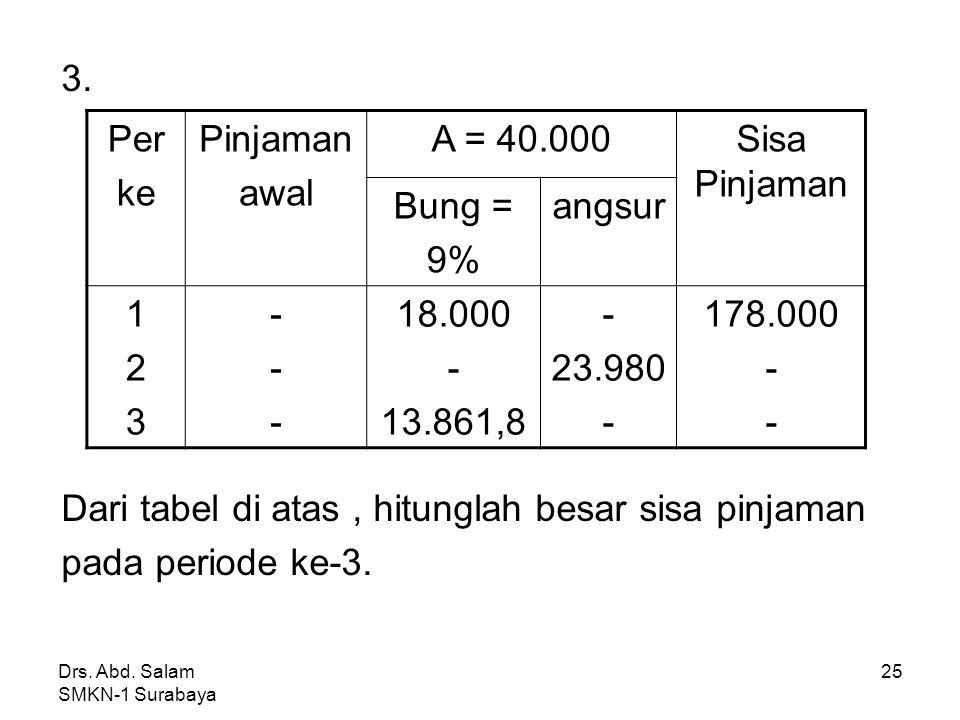 Dari tabel di atas , hitunglah besar sisa pinjaman pada periode ke-3.