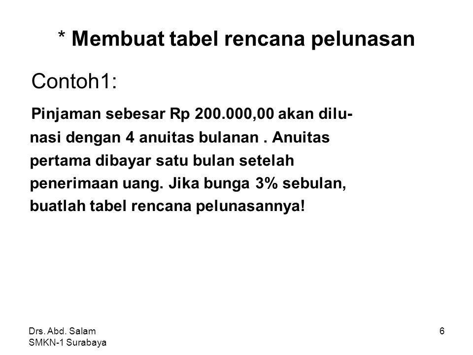 * Membuat tabel rencana pelunasan