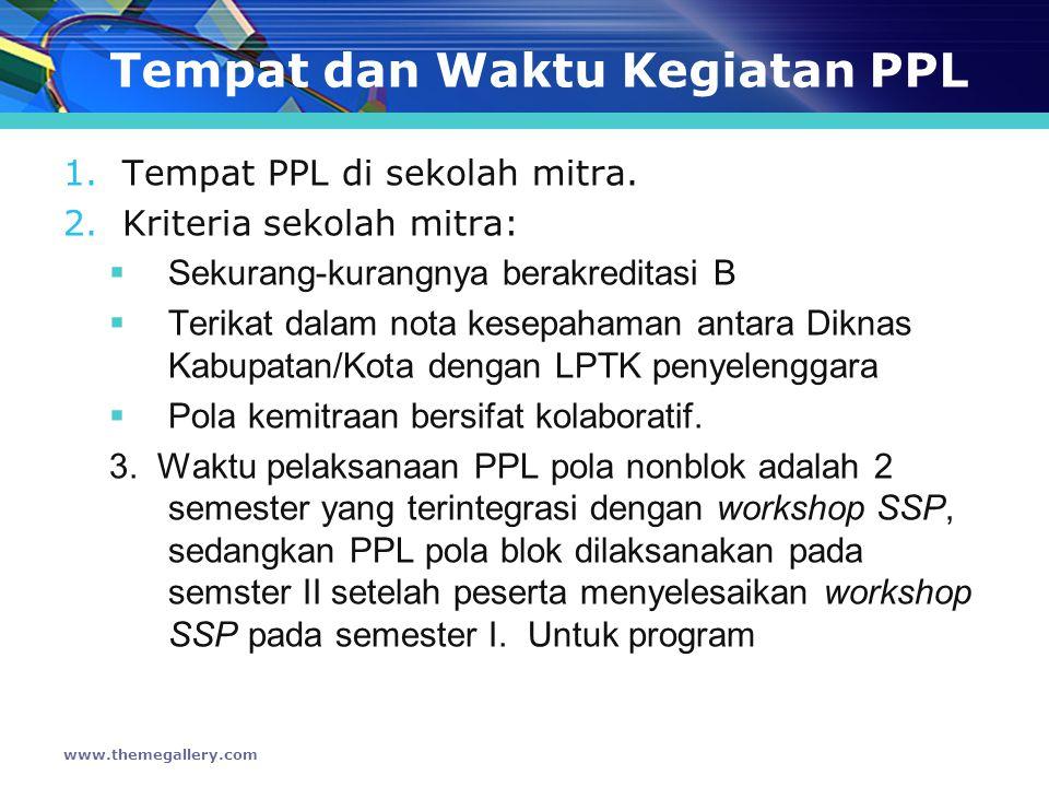 Tempat dan Waktu Kegiatan PPL