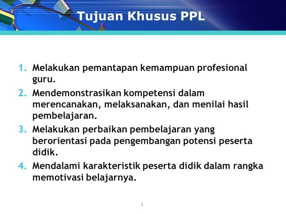Tujuan Khusus PPL Melakukan pemantapan kemampuan profesional guru.