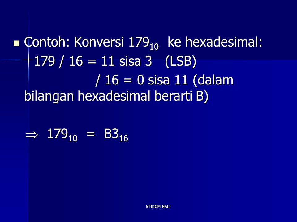 Contoh: Konversi 17910 ke hexadesimal: 179 / 16 = 11 sisa 3 (LSB)