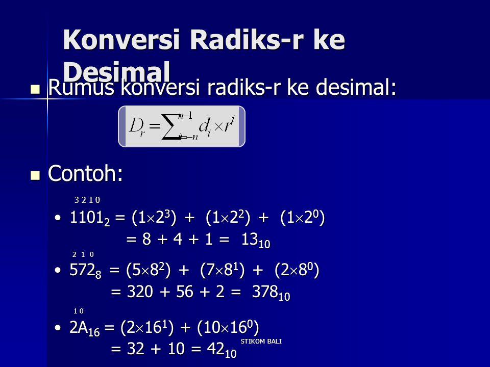 Konversi Radiks-r ke Desimal