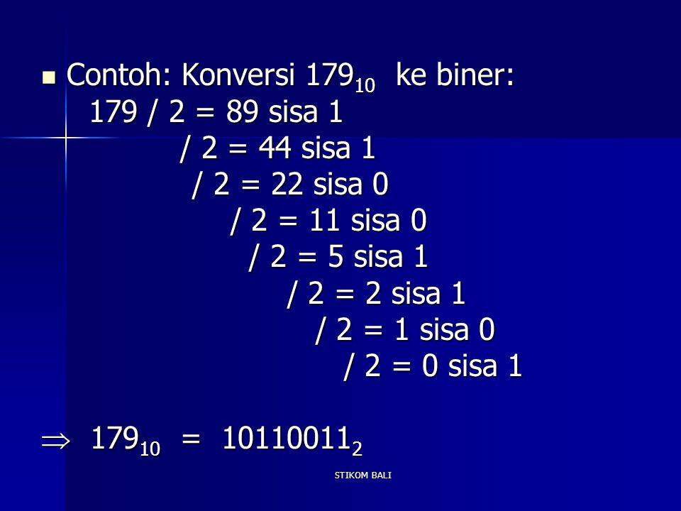 Contoh: Konversi 17910 ke biner: 179 / 2 = 89 sisa 1 / 2 = 44 sisa 1