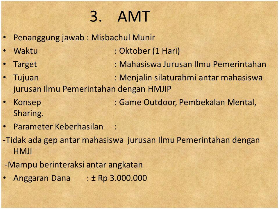 3. AMT Penanggung jawab : Misbachul Munir Waktu : Oktober (1 Hari)