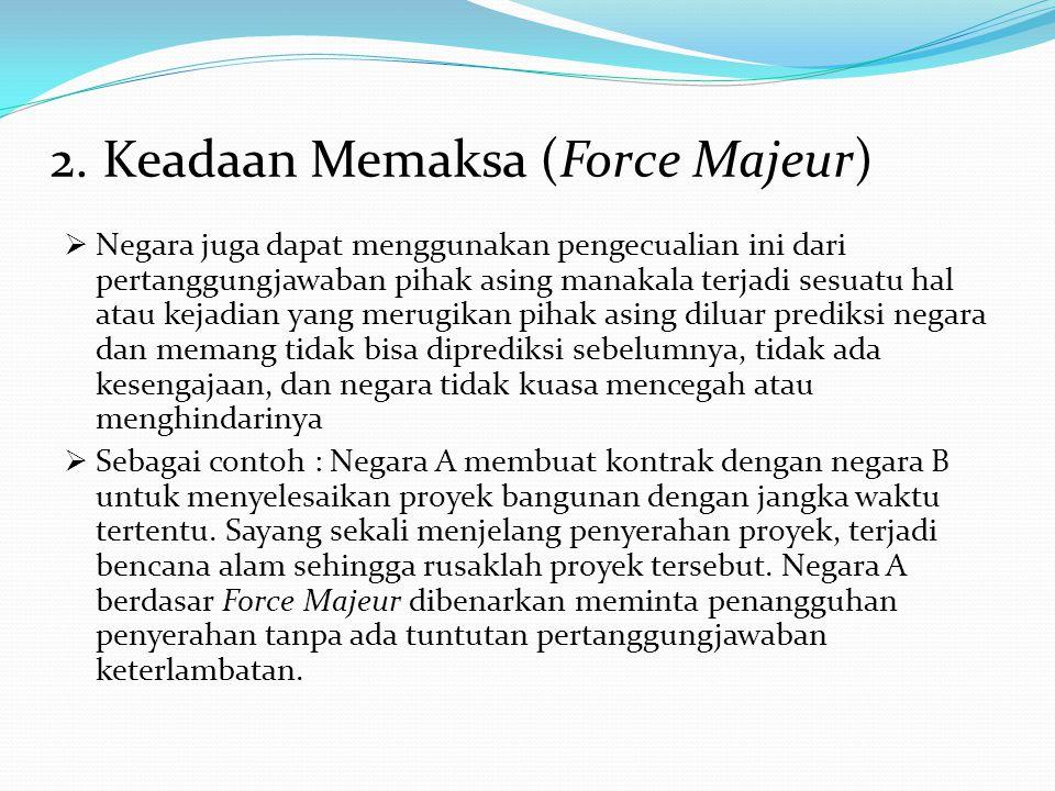 2. Keadaan Memaksa (Force Majeur)