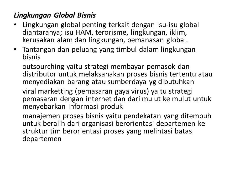 Lingkungan Global Bisnis