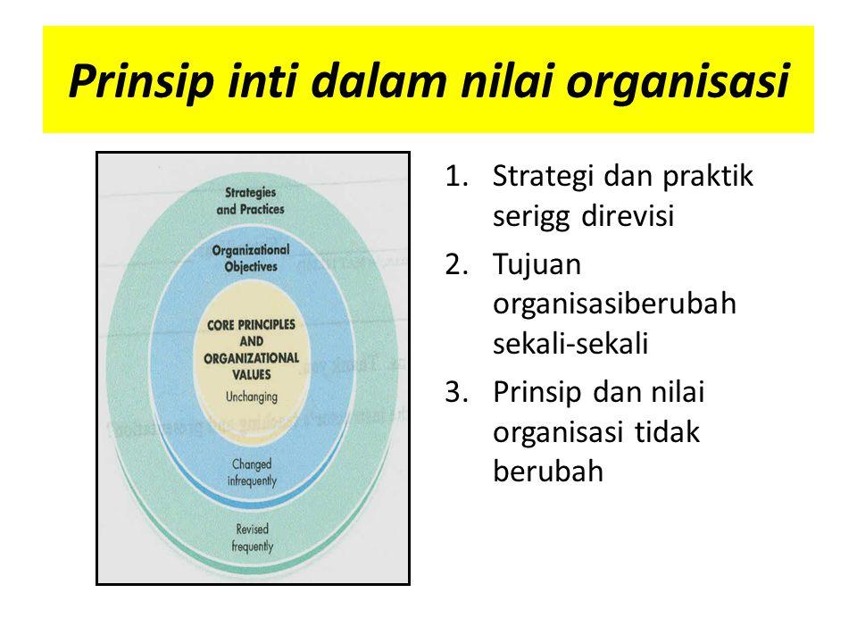Prinsip inti dalam nilai organisasi