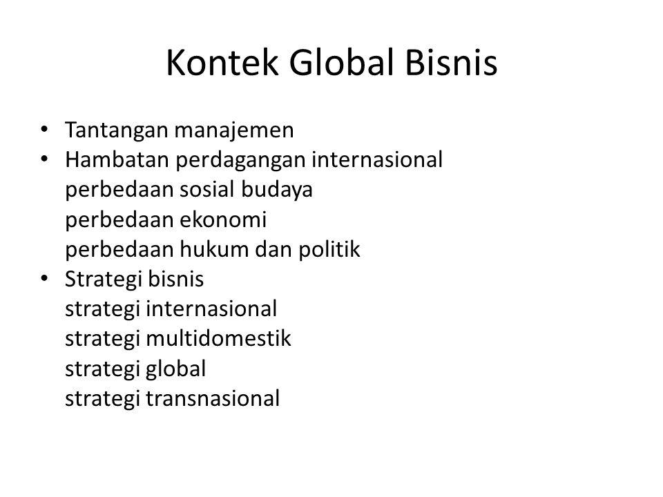 Kontek Global Bisnis Tantangan manajemen