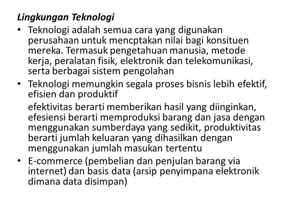 Lingkungan Teknologi