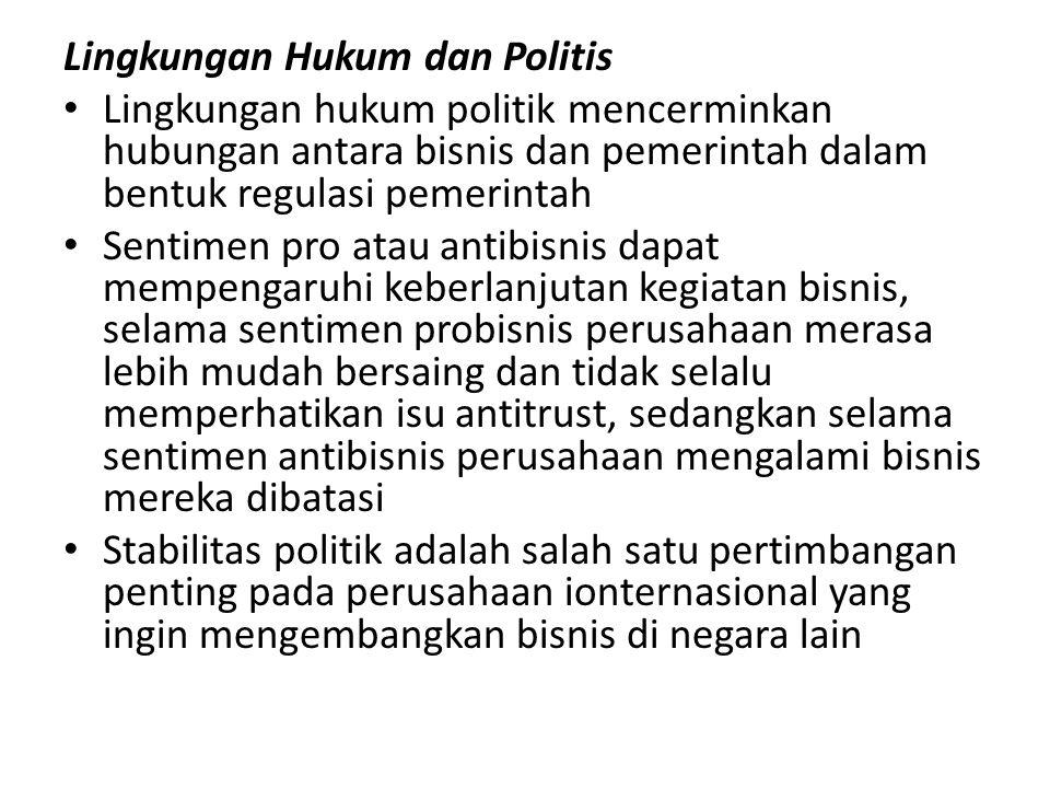 Lingkungan Hukum dan Politis