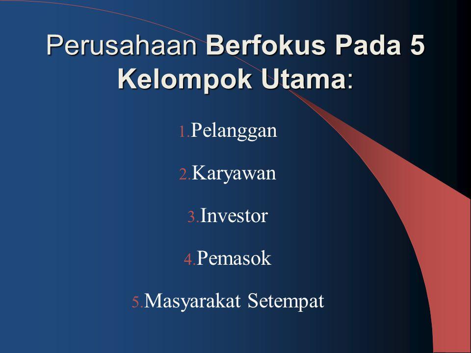 Perusahaan Berfokus Pada 5 Kelompok Utama: