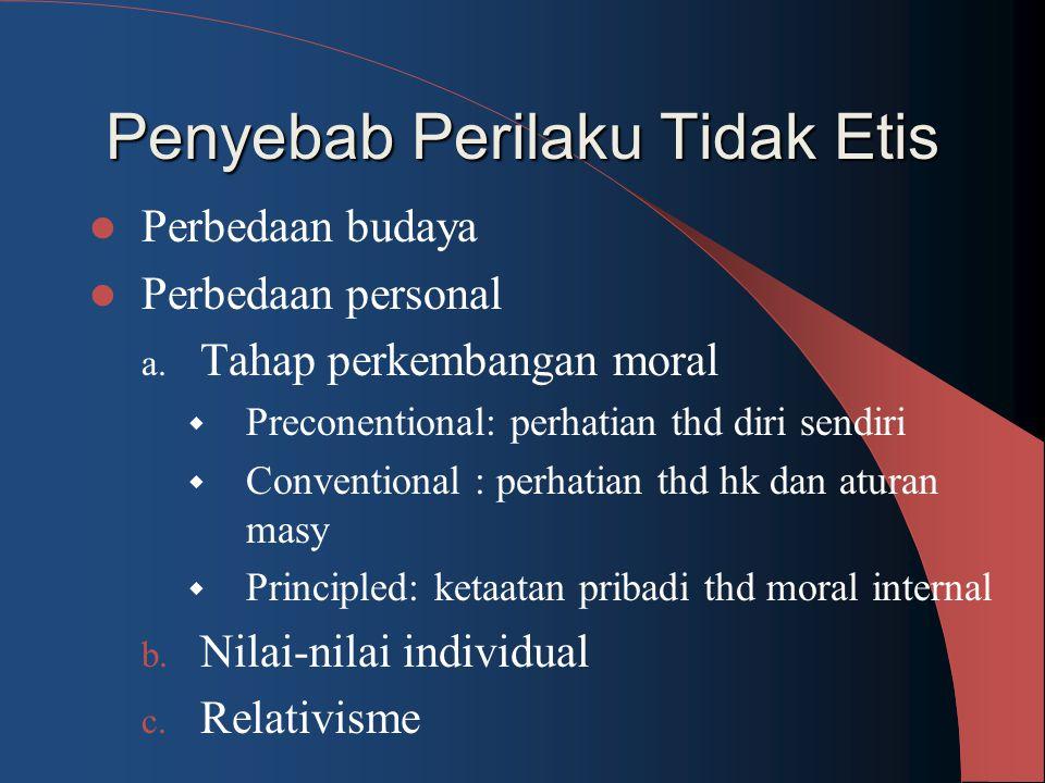 Penyebab Perilaku Tidak Etis