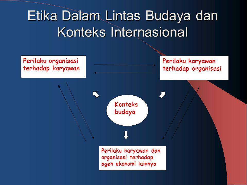 Etika Dalam Lintas Budaya dan Konteks Internasional