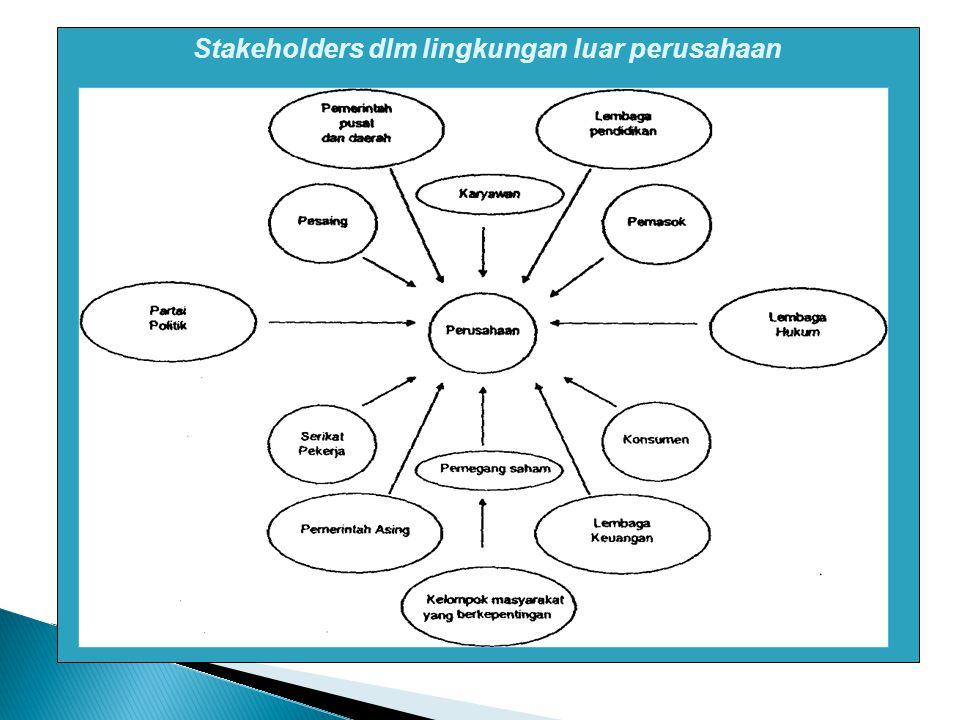 Stakeholders dlm lingkungan luar perusahaan