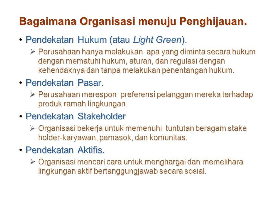 Bagaimana Organisasi menuju Penghijauan.