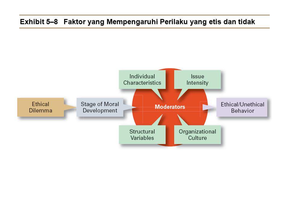 Exhibit 5–8 Faktor yang Mempengaruhi Perilaku yang etis dan tidak