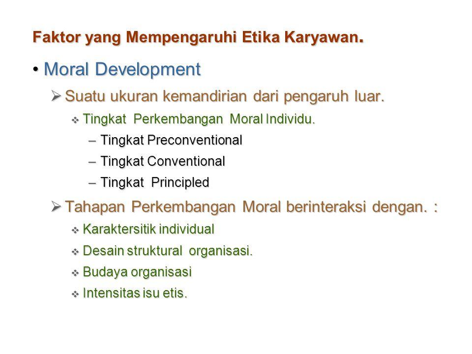 Faktor yang Mempengaruhi Etika Karyawan.
