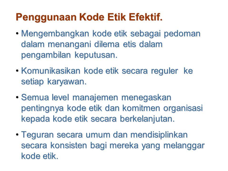 Penggunaan Kode Etik Efektif.