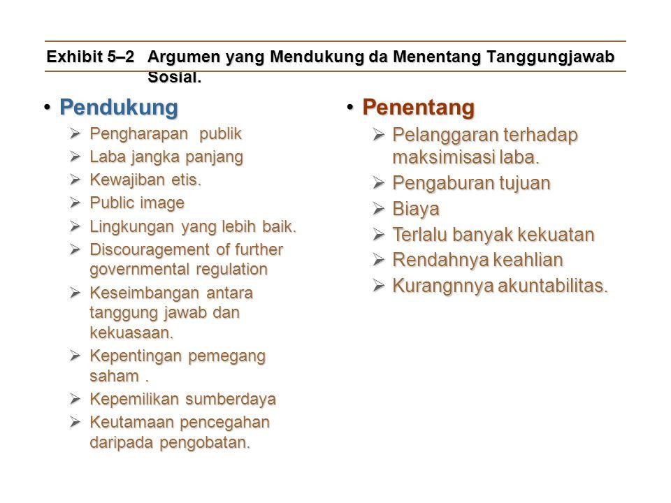Exhibit 5–2 Argumen yang Mendukung da Menentang Tanggungjawab Sosial.