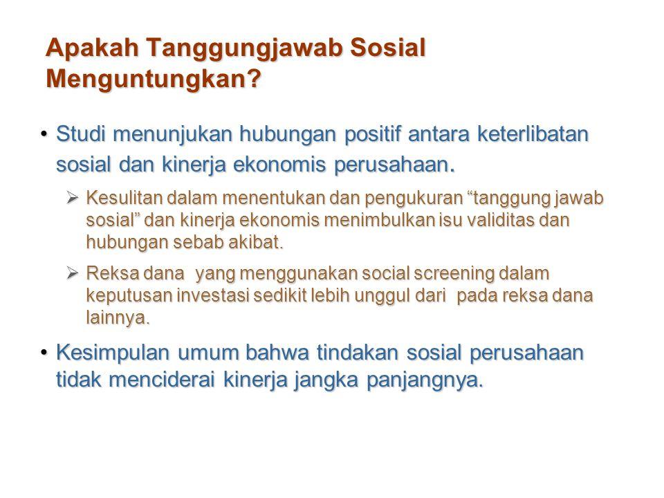 Apakah Tanggungjawab Sosial Menguntungkan
