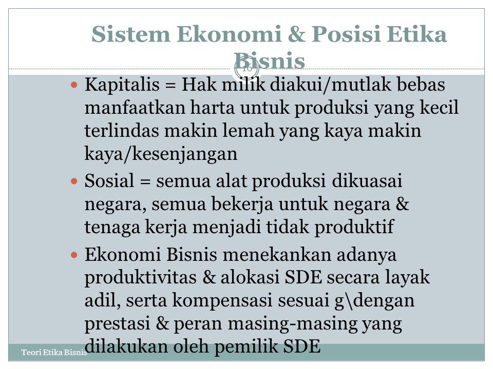 Sistem Ekonomi & Posisi Etika Bisnis