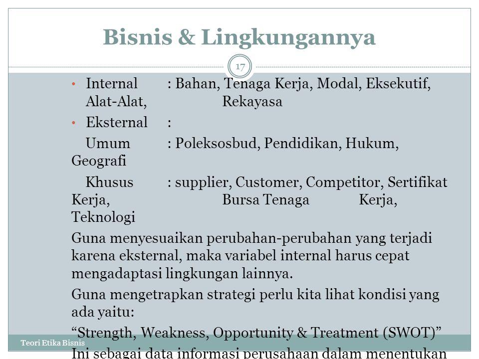 Bisnis & Lingkungannya