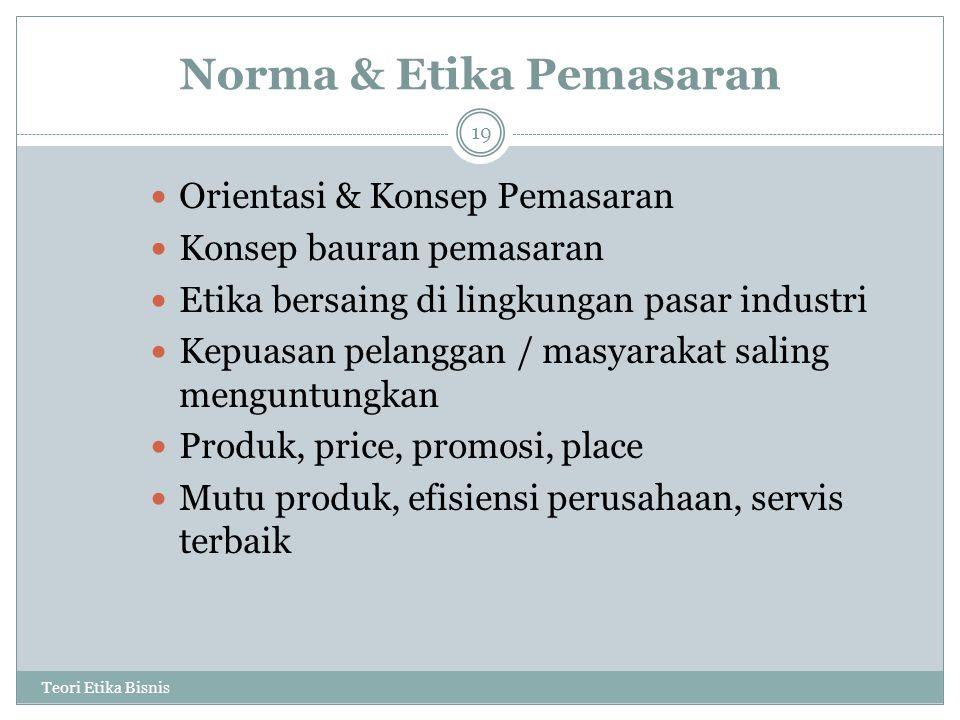 Norma & Etika Pemasaran