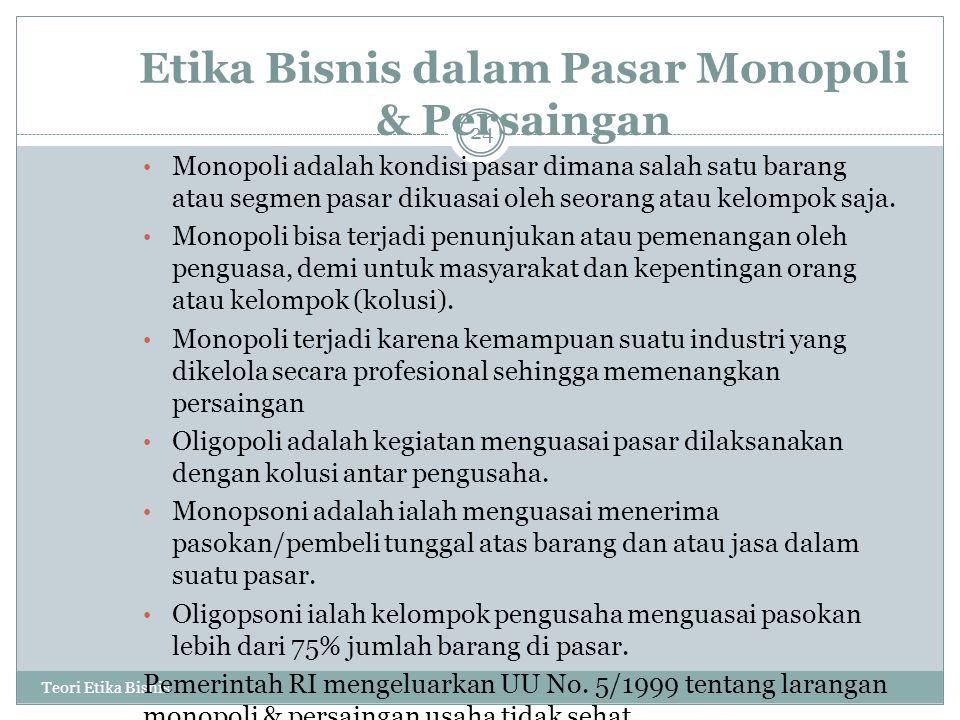 Etika Bisnis dalam Pasar Monopoli & Persaingan