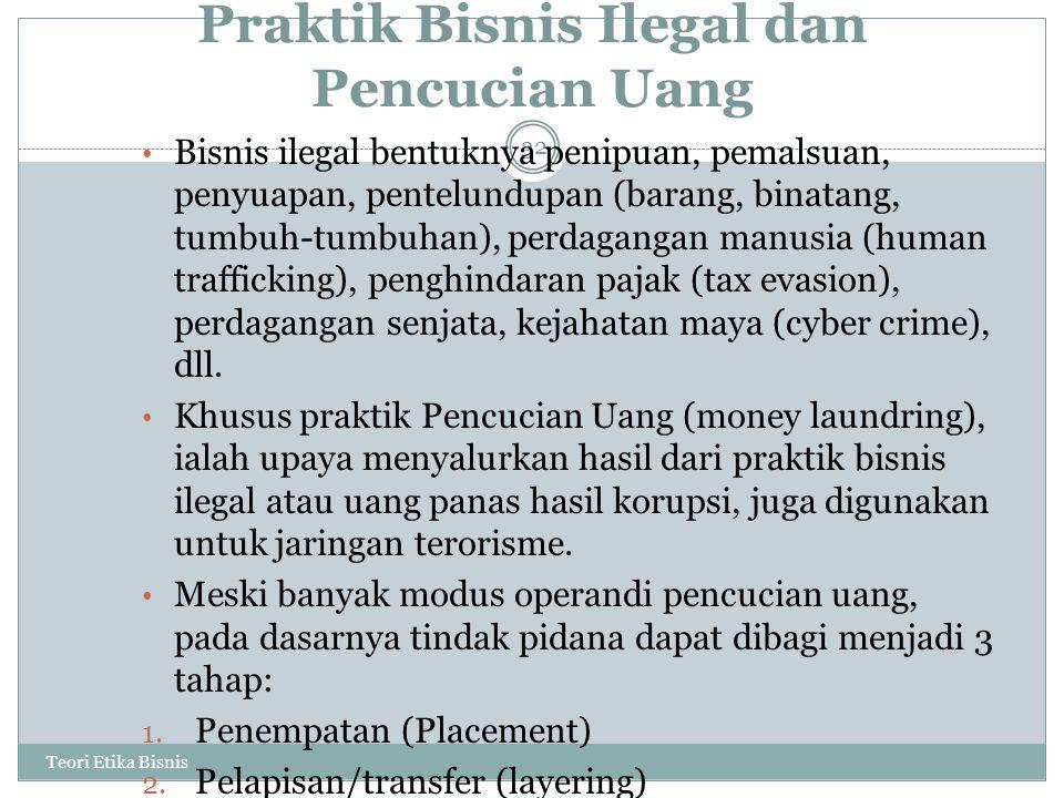 Praktik Bisnis Ilegal dan Pencucian Uang