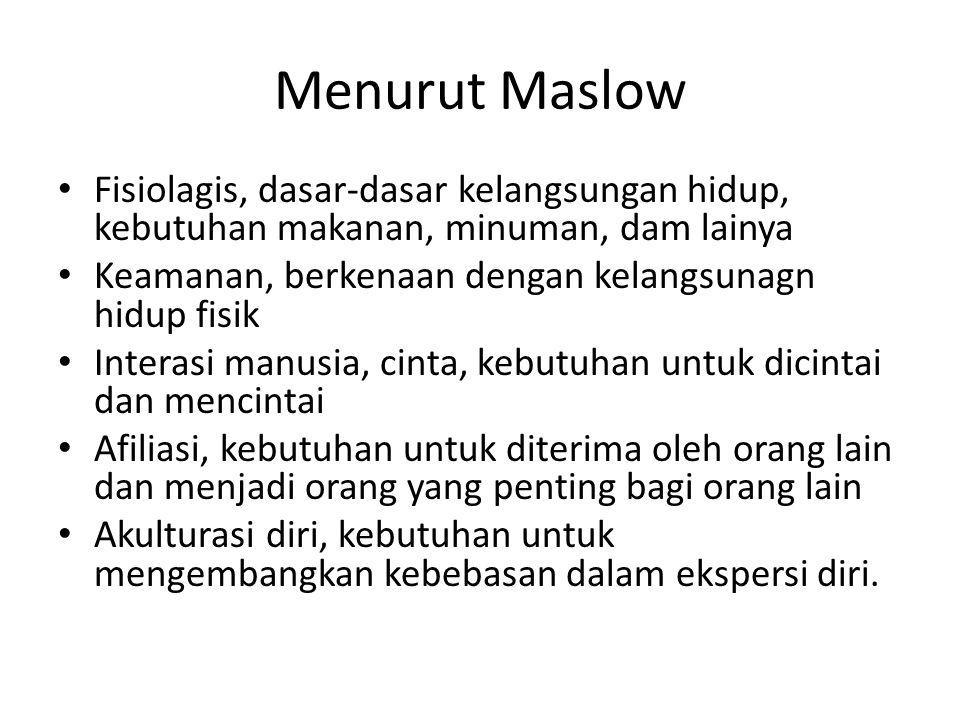 Menurut Maslow Fisiolagis, dasar-dasar kelangsungan hidup, kebutuhan makanan, minuman, dam lainya.