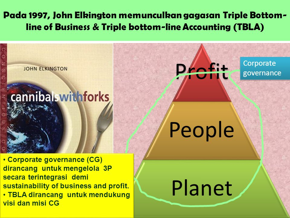 Pada 1997, John Elkington memunculkan gagasan Triple Bottom-line of Business & Triple bottom-line Accounting (TBLA)