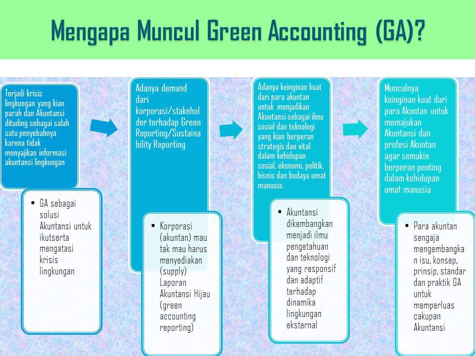 Mengapa Muncul Green Accounting (GA)