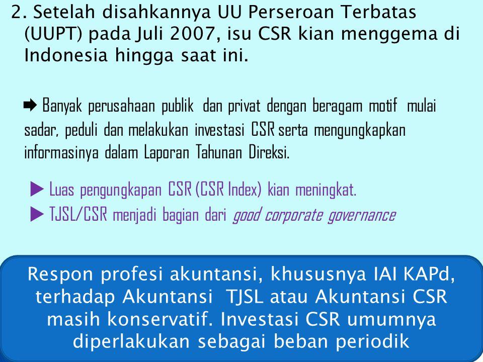  Luas pengungkapan CSR (CSR Index) kian meningkat.