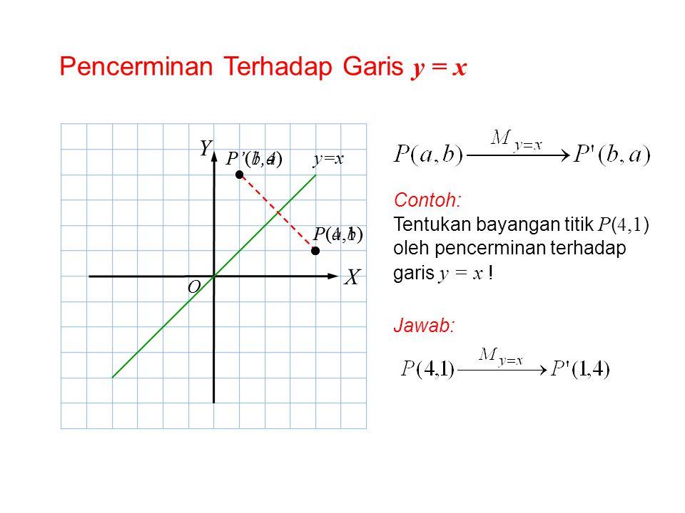 Pencerminan Terhadap Garis y = x
