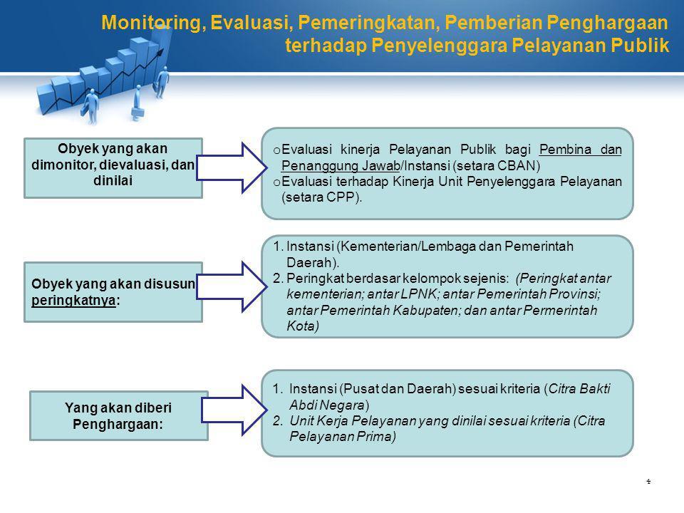 Monitoring, Evaluasi, Pemeringkatan, Pemberian Penghargaan terhadap Penyelenggara Pelayanan Publik