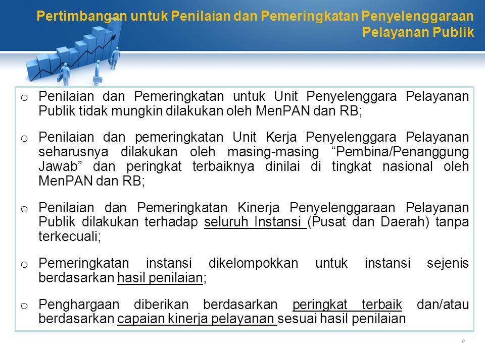 Pertimbangan untuk Penilaian dan Pemeringkatan Penyelenggaraan Pelayanan Publik