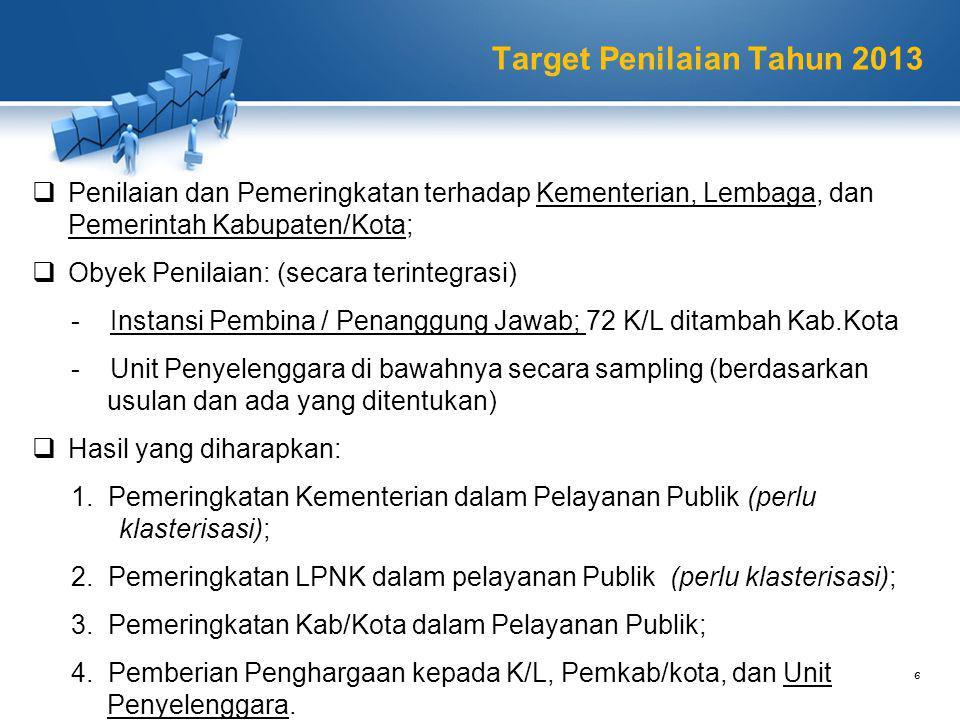 Target Penilaian Tahun 2013