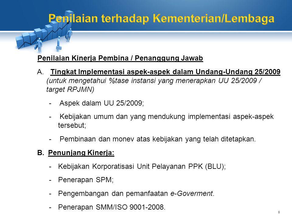 Penilaian terhadap Kementerian/Lembaga