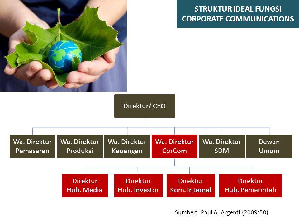 STRUKTUR IDEAL FUNGSI CORPORATE COMMUNICATIONS