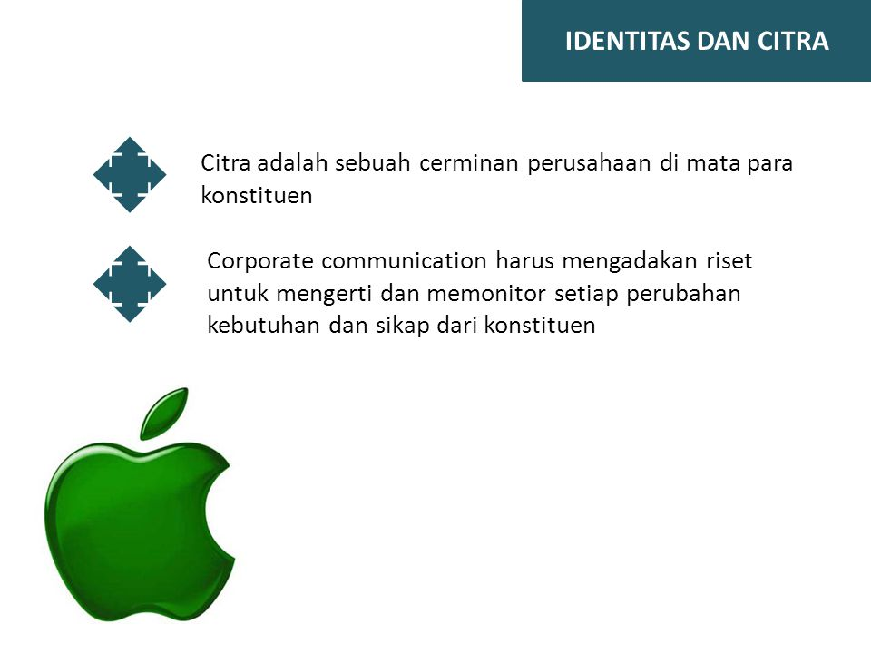 IDENTITAS DAN CITRA Corporate communication harus mengadakan riset untuk mengerti dan memonitor setiap perubahan kebutuhan dan sikap dari konstituen.