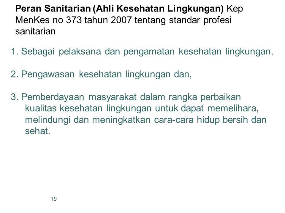 Peran Sanitarian (Ahli Kesehatan Lingkungan) Kep MenKes no 373 tahun 2007 tentang standar profesi sanitarian