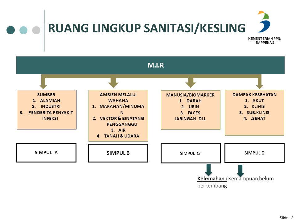 RUANG LINGKUP SANITASI/KESLING