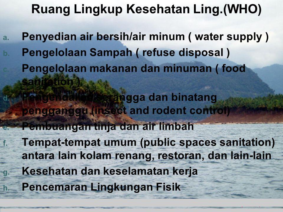 Ruang Lingkup Kesehatan Ling.(WHO)