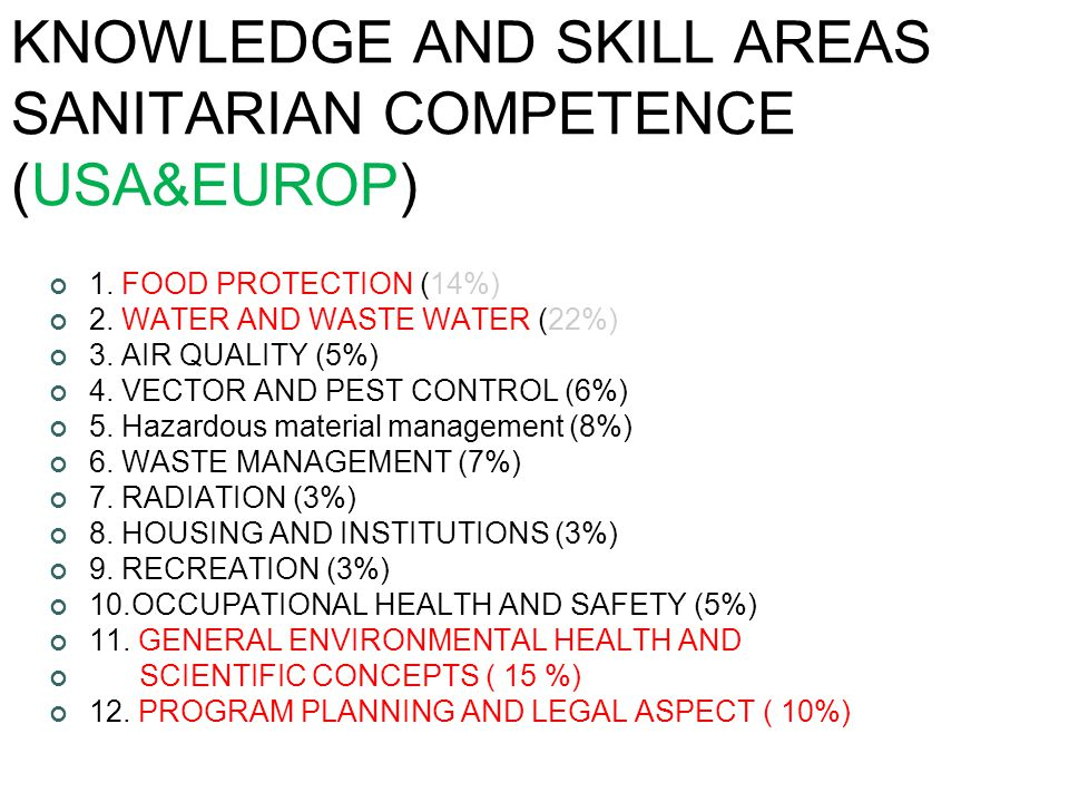 KNOWLEDGE AND SKILL AREAS SANITARIAN COMPETENCE (USA&EUROP)