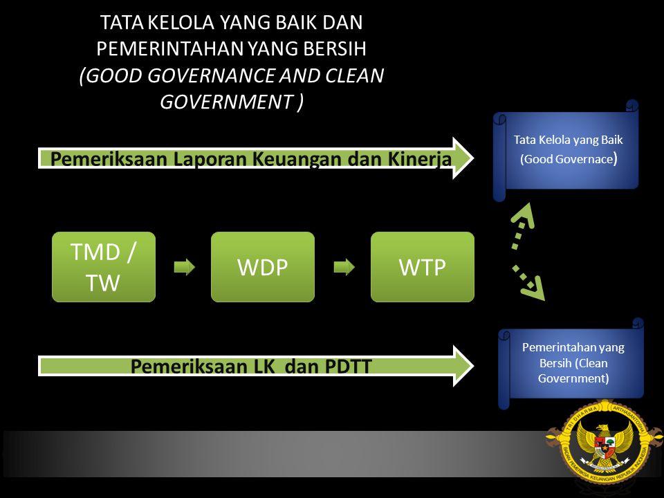 Pemeriksaan Laporan Keuangan dan Kinerja Pemeriksaan LK dan PDTT