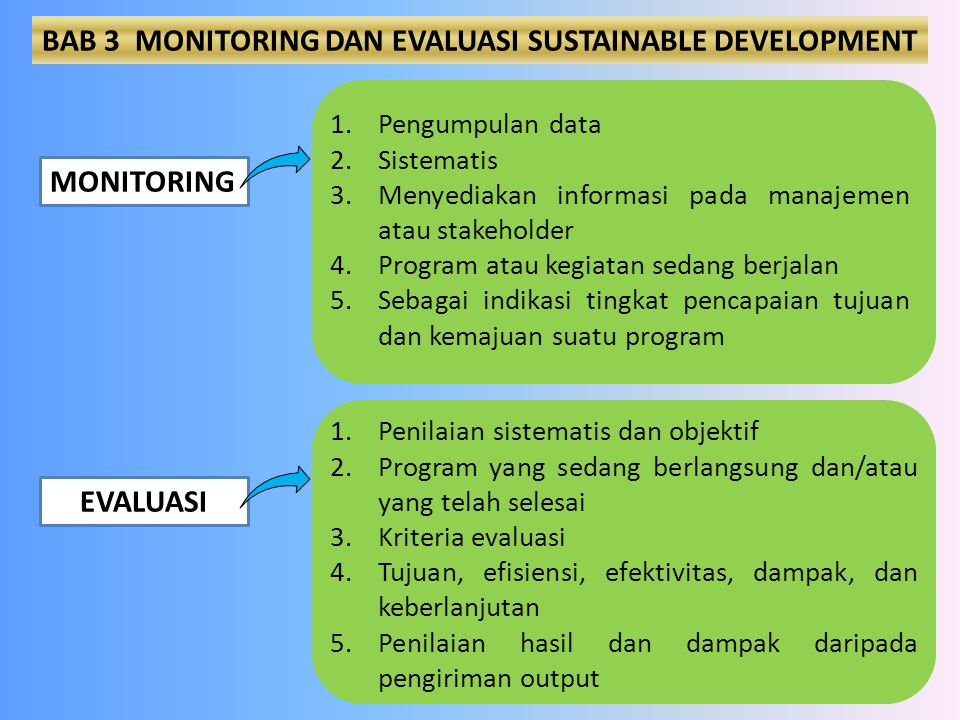 BAB 3 MONITORING DAN EVALUASI SUSTAINABLE DEVELOPMENT
