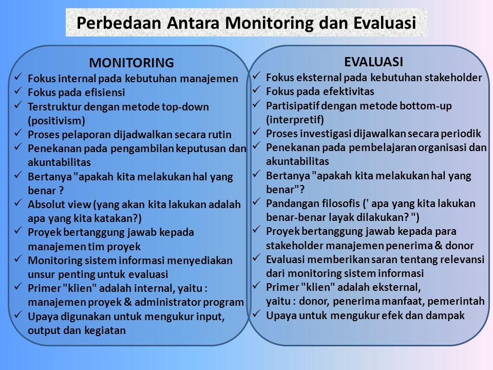 Perbedaan Antara Monitoring dan Evaluasi